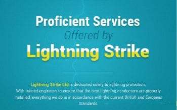 Lightning Strike Infographic Featured Image